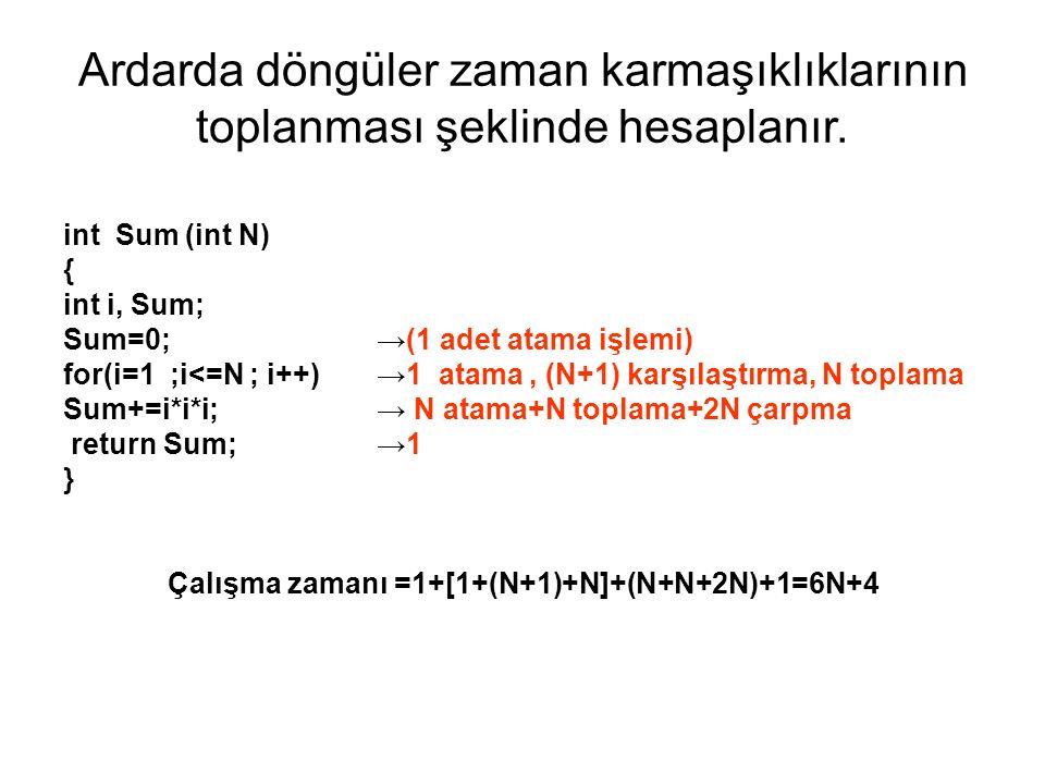 Çalışma zamanı =1+[1+(N+1)+N]+(N+N+2N)+1=6N+4